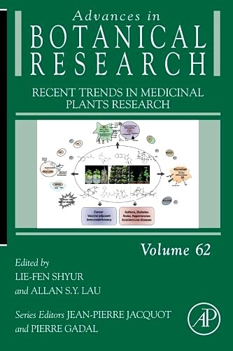 Recent Trends in Medicinal Plants Research