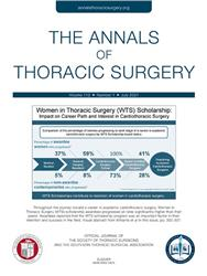 Cover Annals of Thoracic Surgery