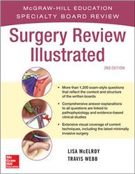 Cover Surgery Review Illustrated