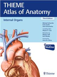 Cover Internal Organs
